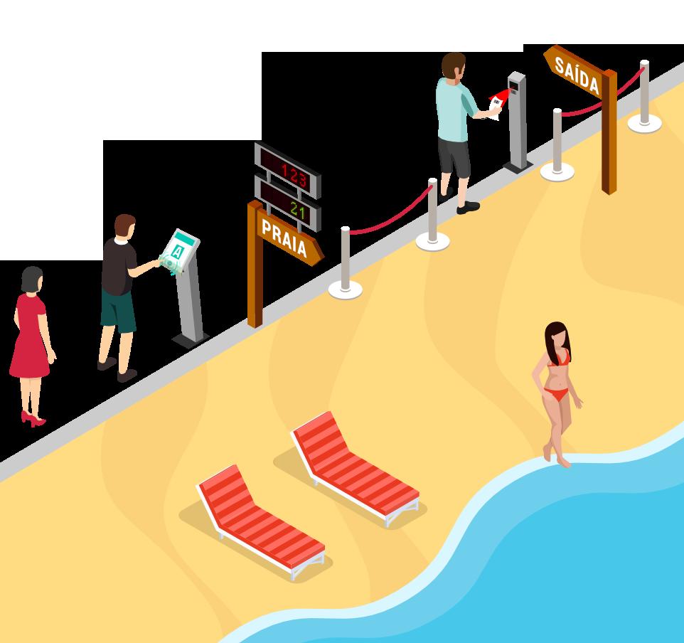Praia Contacto Zero - capa