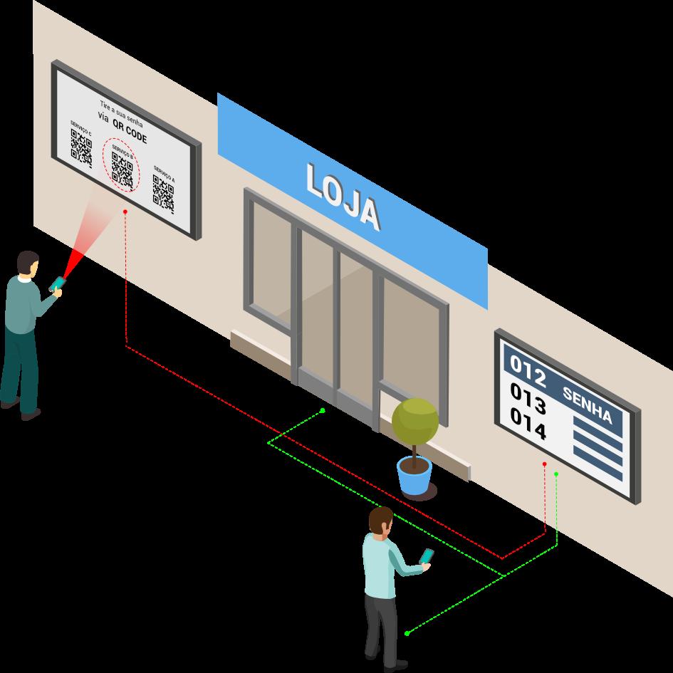 Contacto Zero - Gestão de filas com QR Code