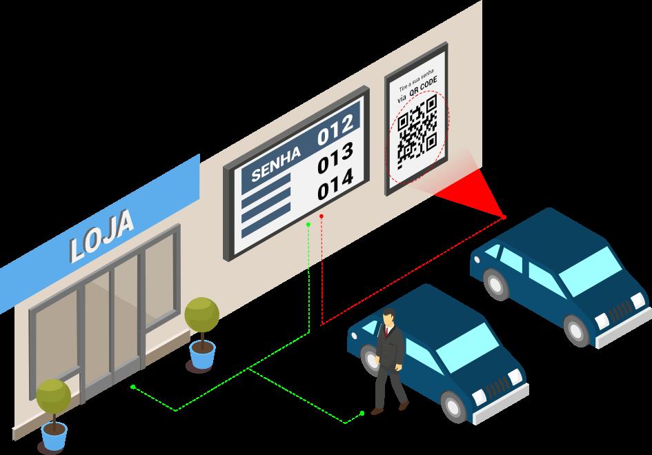Contacto Zero - Gestão de filas com QR Code veiculos