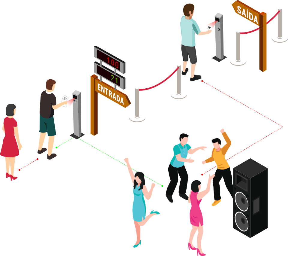 Contacto Zero - Gestão de filas sem contacto para festivais
