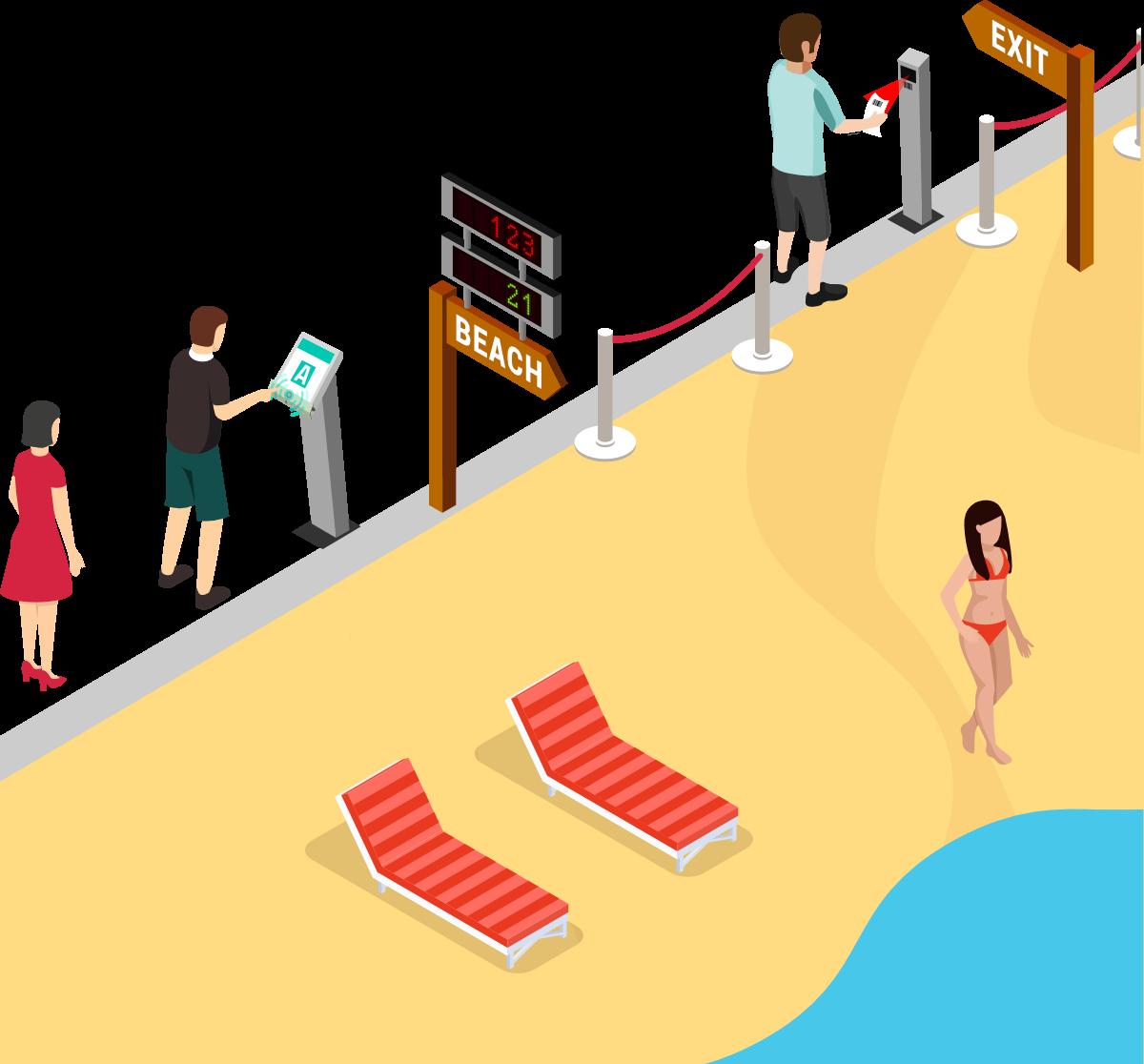 Zero Contact - Beaches