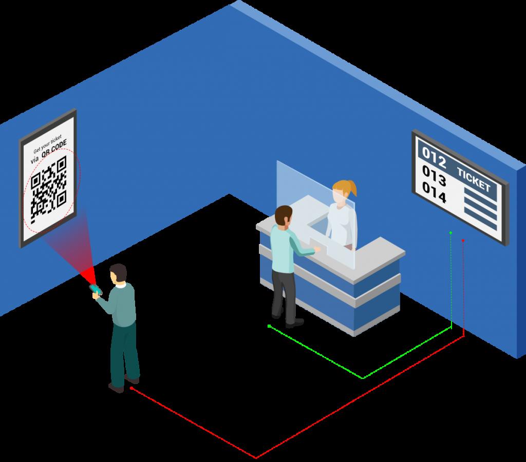Zero Contact - Single service QRCode